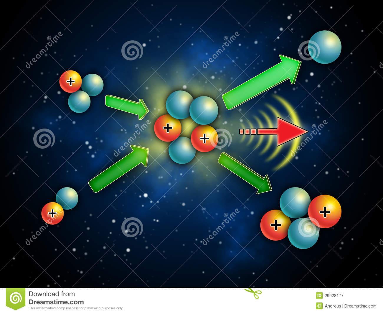 fusione-nucleare-29028177